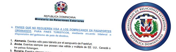 Países que no requieren visa a los dominicanos en pasaportes ordinarios, para fines turísticos.